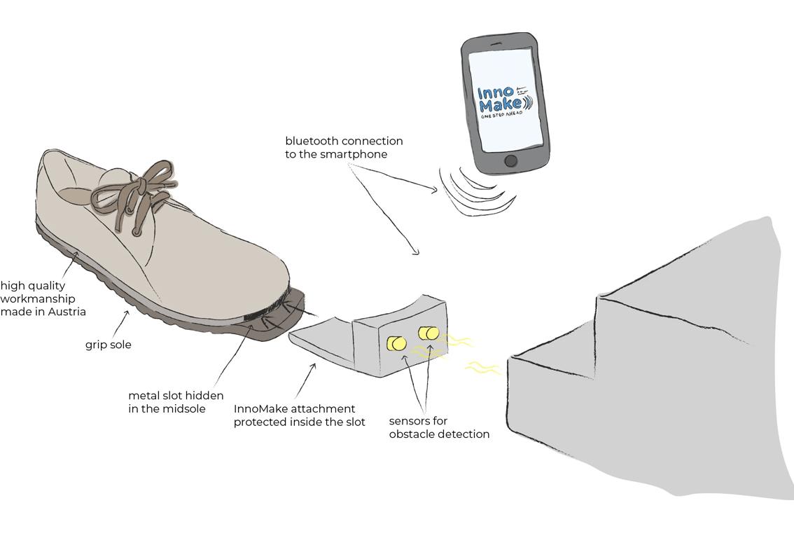 zapato inteligente 2